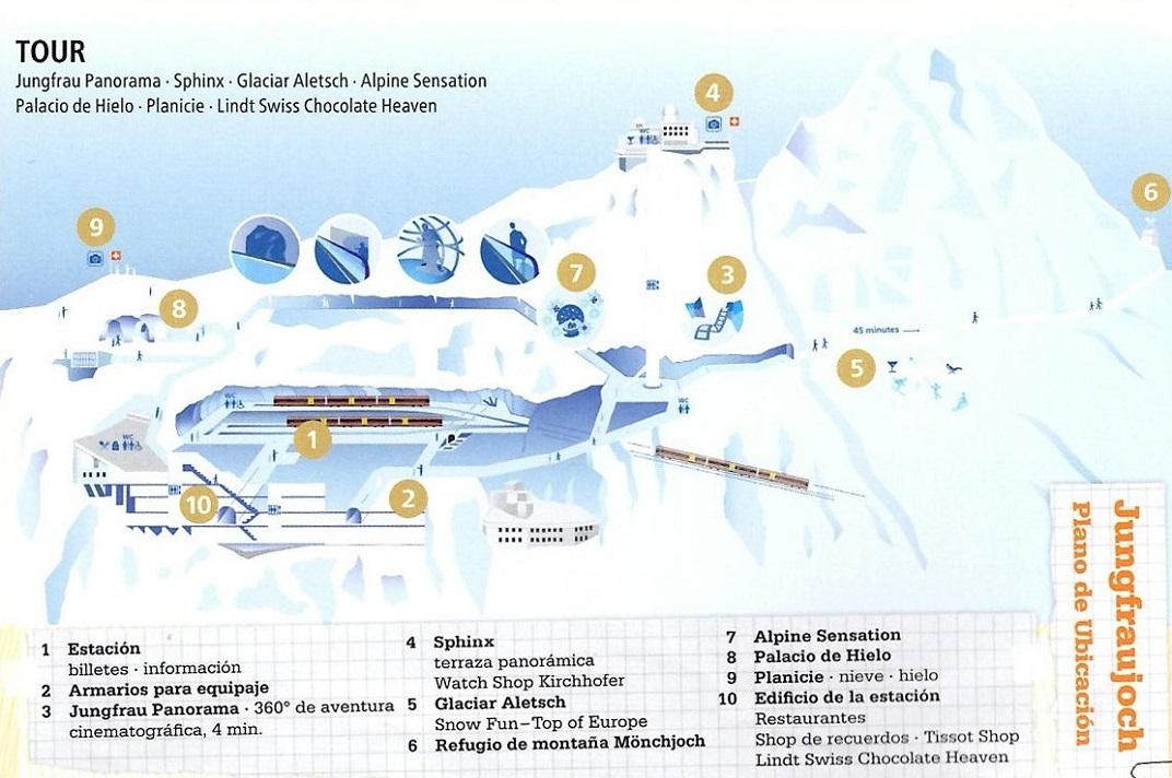 Plànol de Jungfraujoch